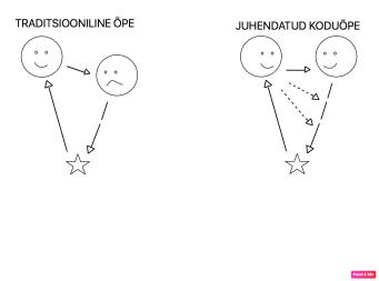 JUH KODUOPE